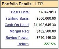Ltp options trading