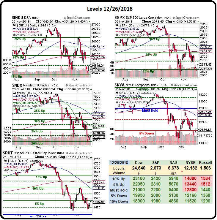 MarketShadows -